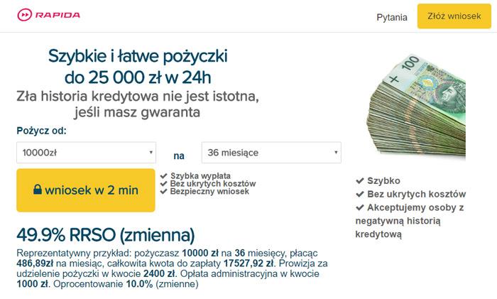 Pożyczki bez BIK dla zadłużonych